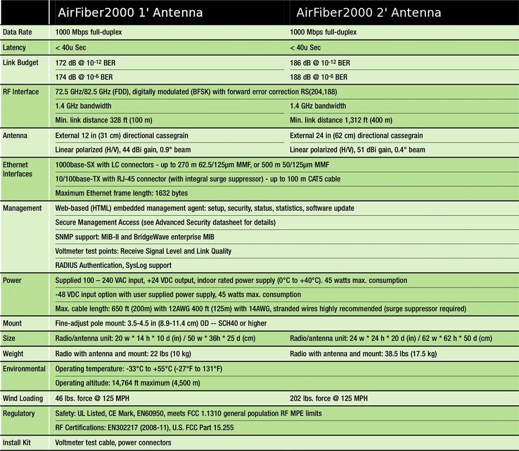 airfiber2000_02